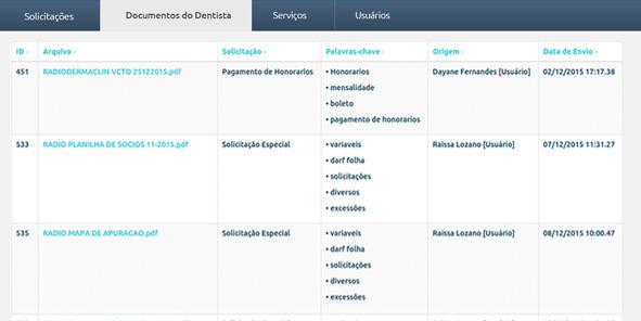 documentos do dentista - De dentista para dentistas